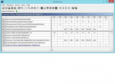 Anwendungsbeispiel für eine Entscheidungstabelle: Überprüfung der Kodierung von Herzklappendiagnosen (Auszug)